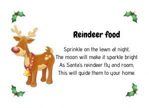 Reinder food card