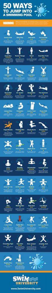 50 maneras diferentes de saltar a la piscina en ingles